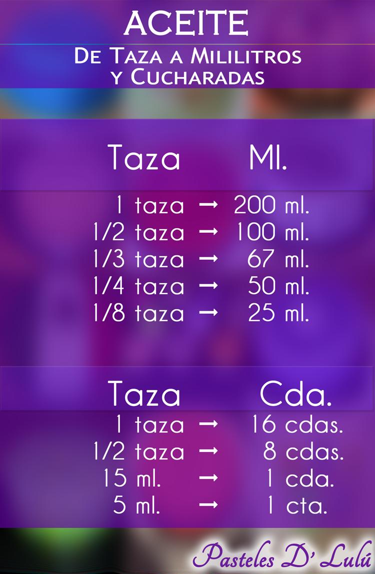 aceite-tabla_pastelesdlulu