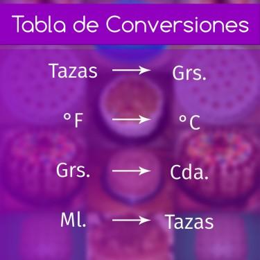 Tabla de conversiones de repostería