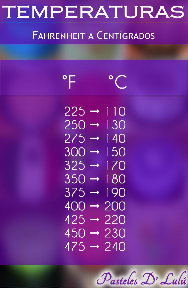 temperatura-tabla_pastelesdlulu